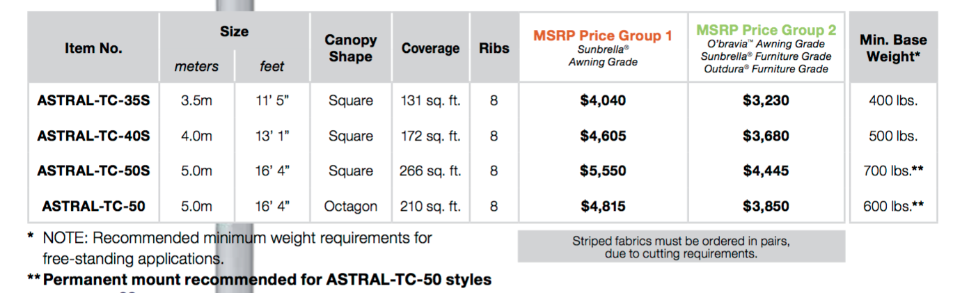 2018 ASTRAL PRICES