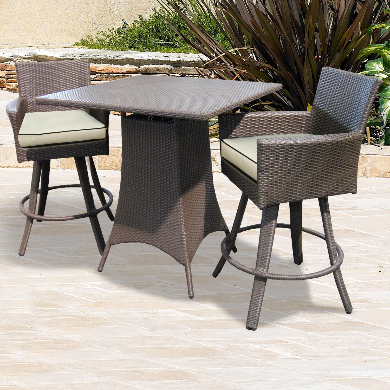 LAGUNA 36″ SQUARE PUB TABLE RC859 $290.00